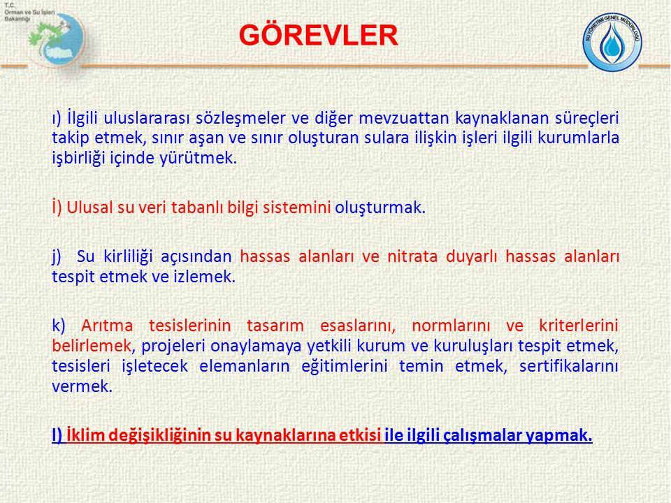 Türkiye'de su kullanımı Türkiye'nin 2014 yılında toplam su tüketimi 44 km 3 olmuştur.