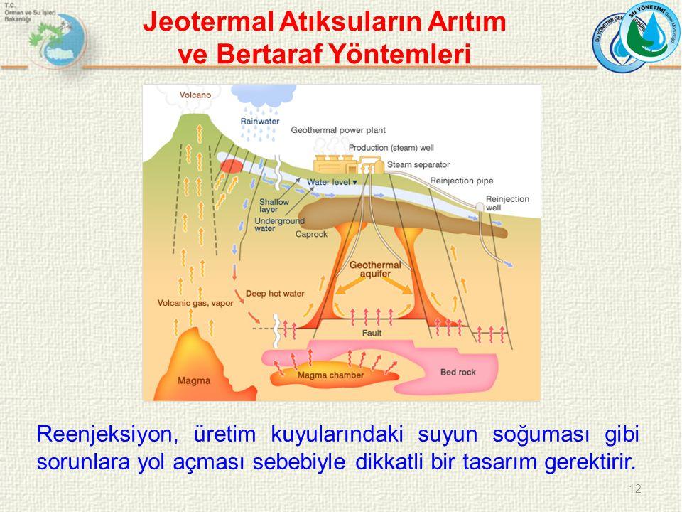 Jeotermal Atıksuların Arıtım ve Bertaraf Yöntemleri 12 Reenjeksiyon, üretim kuyularındaki suyun soğuması gibi sorunlara yol açması sebebiyle dikkatli bir tasarım gerektirir.