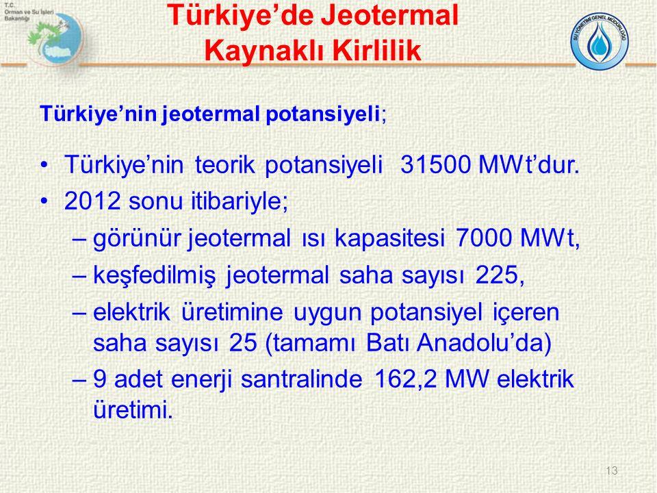 Türkiye'nin jeotermal potansiyeli; Türkiye'nin teorik potansiyeli 31500 MWt'dur. 2012 sonu itibariyle; –görünür jeotermal ısı kapasitesi 7000 MWt, –ke