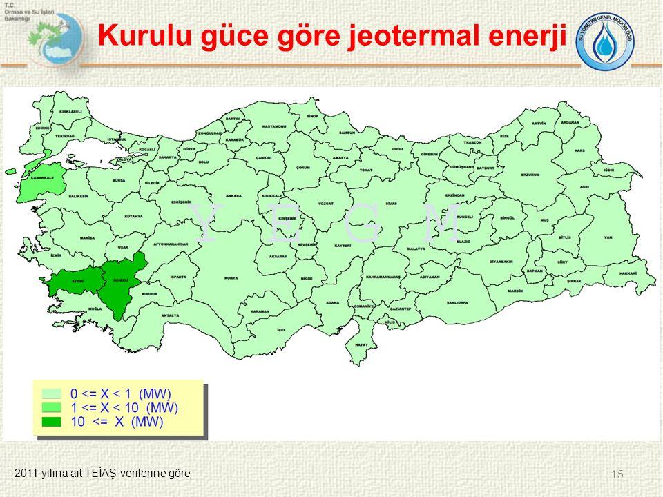 Kurulu güce göre jeotermal enerji 15 2011 yılına ait TEİAŞ verilerine göre