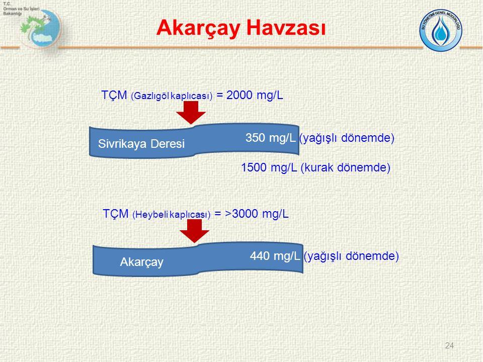 Akarçay Havzası 24 TÇM (Gazlıgöl kaplıcası) = 2000 mg/L 350 mg/L (yağışlı dönemde) Sivrikaya Deresi 1500 mg/L (kurak dönemde) TÇM (Heybeli kaplıcası) = >3000 mg/L 440 mg/L (yağışlı dönemde) Akarçay