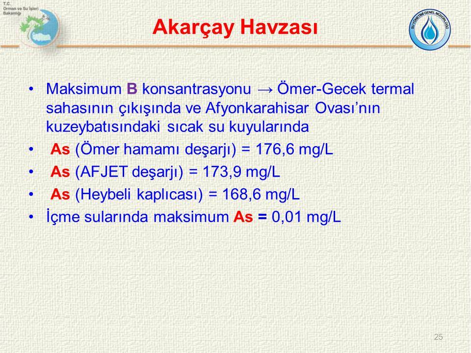 Akarçay Havzası Maksimum B konsantrasyonu → Ömer-Gecek termal sahasının çıkışında ve Afyonkarahisar Ovası'nın kuzeybatısındaki sıcak su kuyularında As (Ömer hamamı deşarjı) = 176,6 mg/L As (AFJET deşarjı) = 173,9 mg/L As (Heybeli kaplıcası) = 168,6 mg/L İçme sularında maksimum As = 0,01 mg/L 25