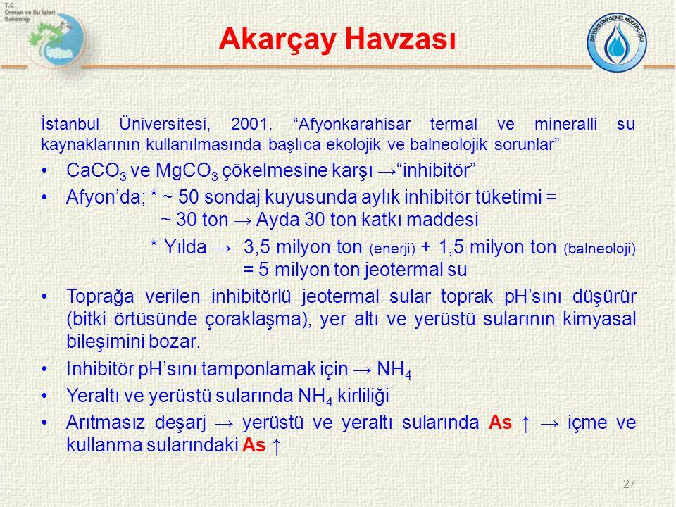 """Akarçay Havzası İstanbul Üniversitesi, 2001. """"Afyonkarahisar termal ve mineralli su kaynaklarının kullanılmasında başlıca ekolojik ve balneolojik soru"""