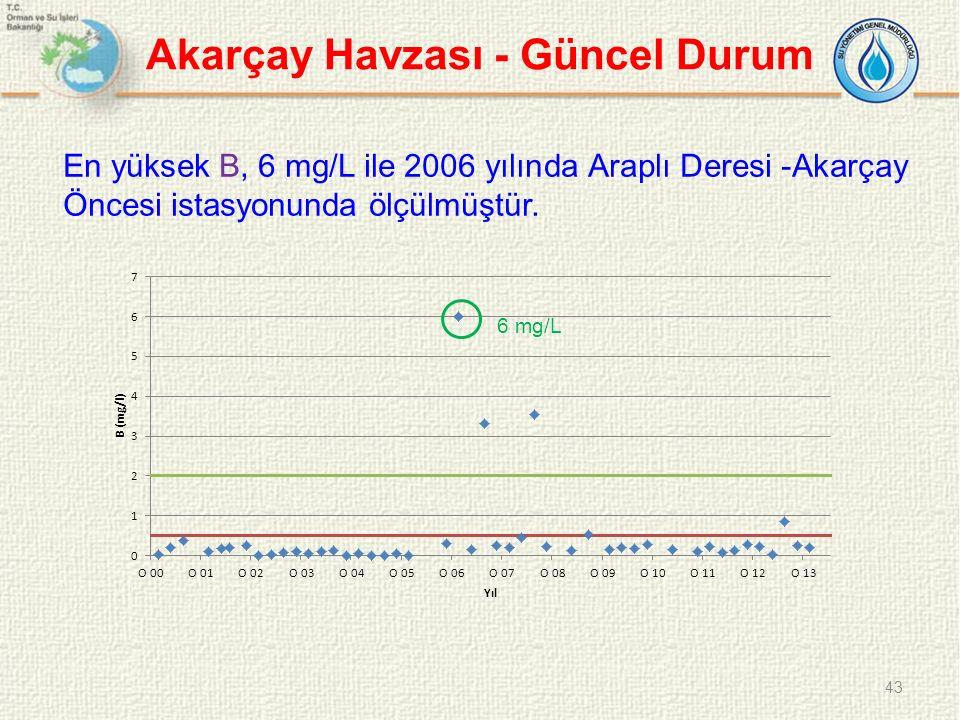 Akarçay Havzası - Güncel Durum En yüksek B, 6 mg/L ile 2006 yılında Araplı Deresi -Akarçay Öncesi istasyonunda ölçülmüştür.