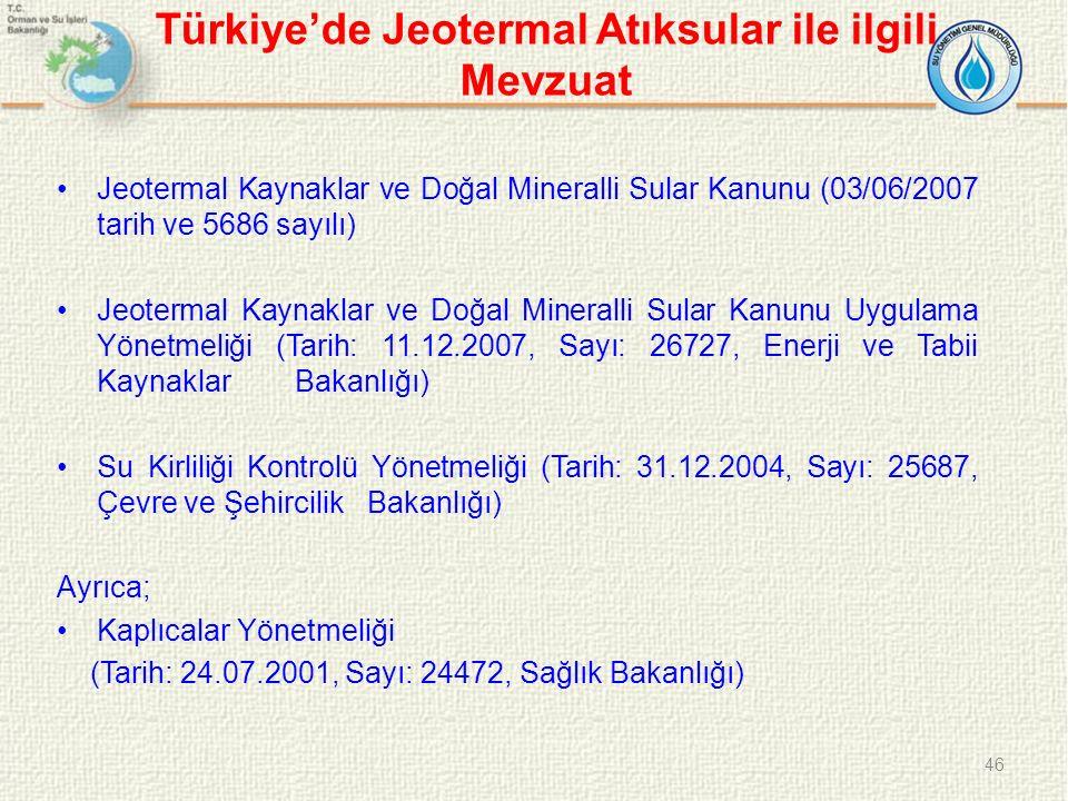 Türkiye'de Jeotermal Atıksular ile ilgili Mevzuat Jeotermal Kaynaklar ve Doğal Mineralli Sular Kanunu (03/06/2007 tarih ve 5686 sayılı) Jeotermal Kayn