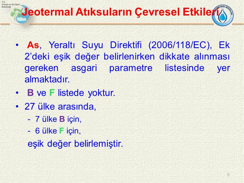 Türkiye'de Jeotermal Atıksular ile ilgili Mevzuat Jeotermal Kaynaklar ve Doğal Mineralli Sular Kanunu (03/06/2007 tarih ve 5686 sayılı) Jeotermal Kaynaklar ve Doğal Mineralli Sular Kanunu Uygulama Yönetmeliği (Tarih: 11.12.2007, Sayı: 26727, Enerji ve Tabii Kaynaklar Bakanlığı) Su Kirliliği Kontrolü Yönetmeliği (Tarih: 31.12.2004, Sayı: 25687, Çevre ve Şehircilik Bakanlığı) Ayrıca; Kaplıcalar Yönetmeliği (Tarih: 24.07.2001, Sayı: 24472, Sağlık Bakanlığı) 46