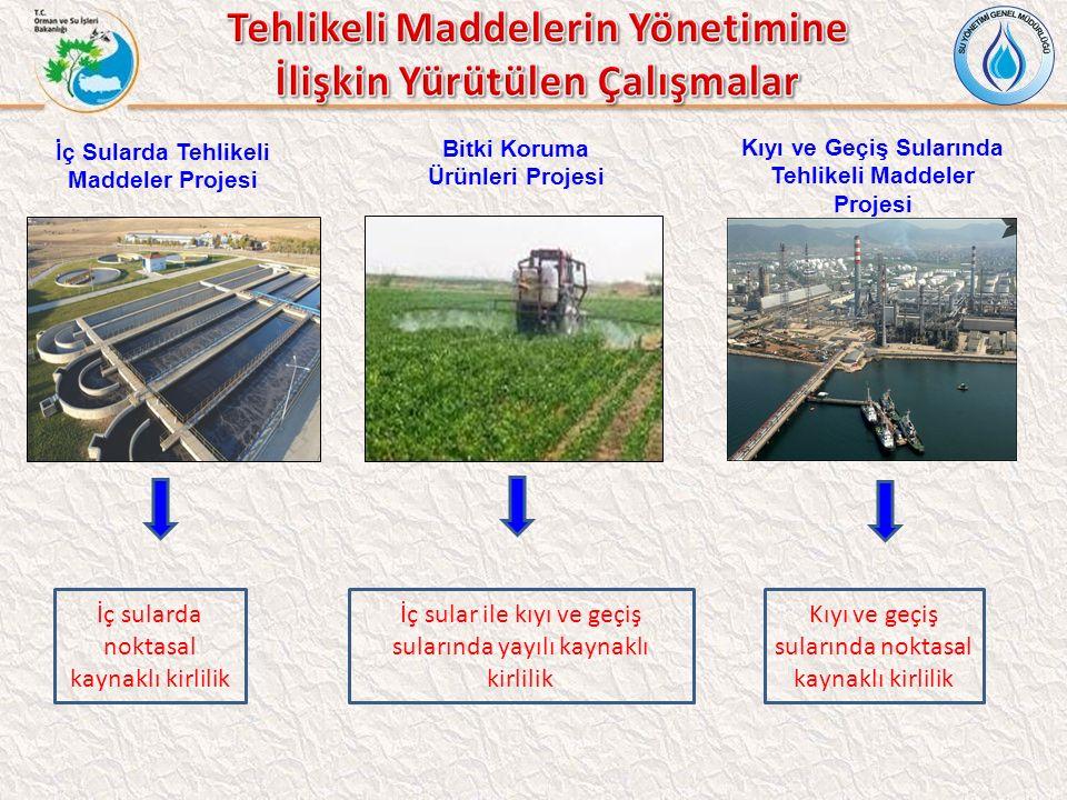 Bitki Koruma Ürünleri Projesi İç sularda noktasal kaynaklı kirlilik İç Sularda Tehlikeli Maddeler Projesi Kıyı ve Geçiş Sularında Tehlikeli Maddeler Projesi Kıyı ve geçiş sularında noktasal kaynaklı kirlilik İç sular ile kıyı ve geçiş sularında yayılı kaynaklı kirlilik