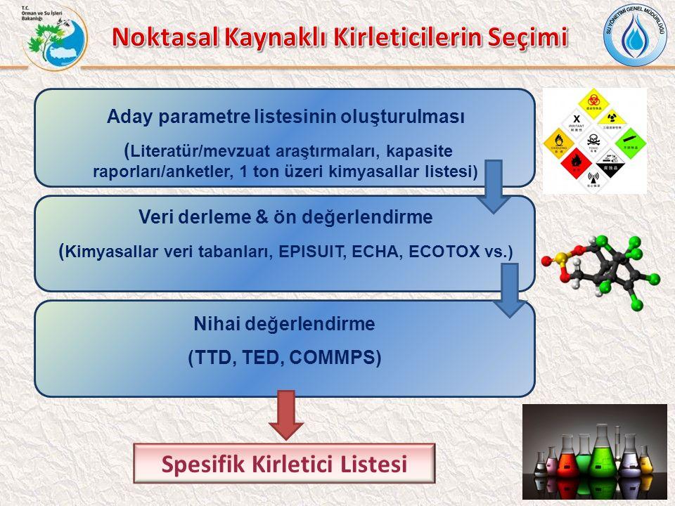 Aday parametre listesinin oluşturulması ( Literatür/mevzuat araştırmaları, kapasite raporları/anketler, 1 ton üzeri kimyasallar listesi) Veri derleme & ön değerlendirme ( Kimyasallar veri tabanları, EPISUIT, ECHA, ECOTOX vs.) Nihai değerlendirme (TTD, TED, COMMPS) Spesifik Kirletici Listesi