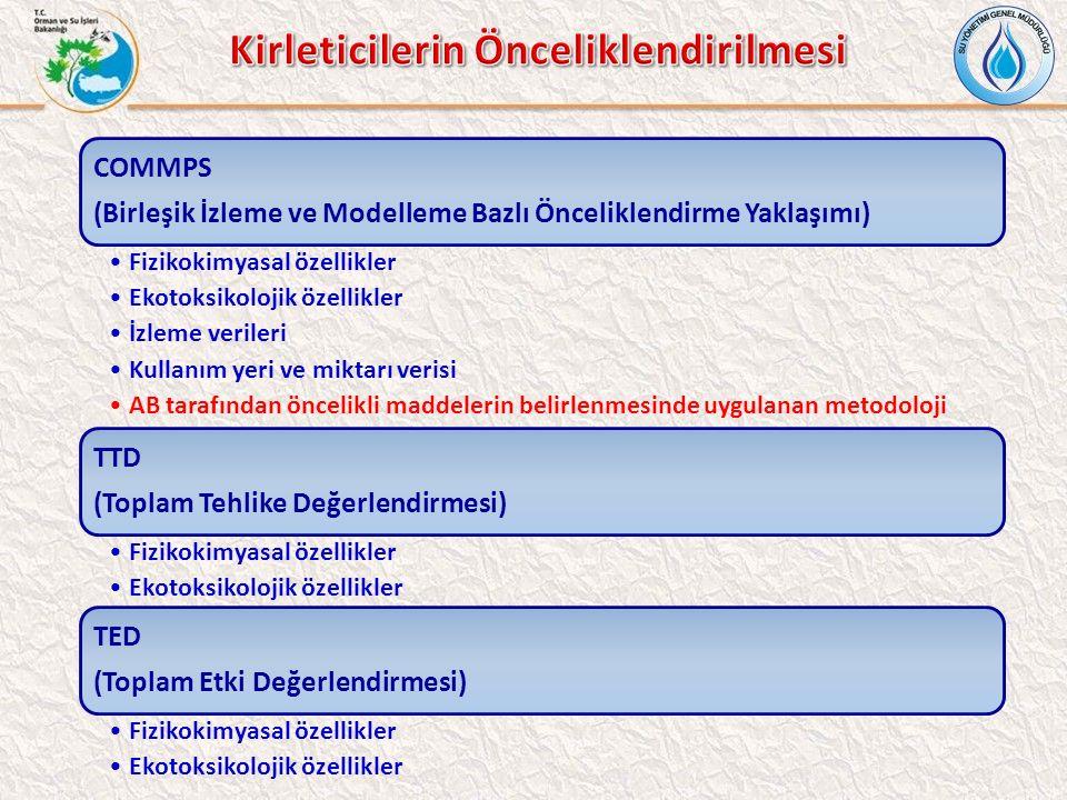 COMMPS (Birleşik İzleme ve Modelleme Bazlı Önceliklendirme Yaklaşımı) Fizikokimyasal özellikler Ekotoksikolojik özellikler İzleme verileri Kullanım yeri ve miktarı verisi AB tarafından öncelikli maddelerin belirlenmesinde uygulanan metodoloji TTD (Toplam Tehlike Değerlendirmesi) Fizikokimyasal özellikler Ekotoksikolojik özellikler TED (Toplam Etki Değerlendirmesi) Fizikokimyasal özellikler Ekotoksikolojik özellikler