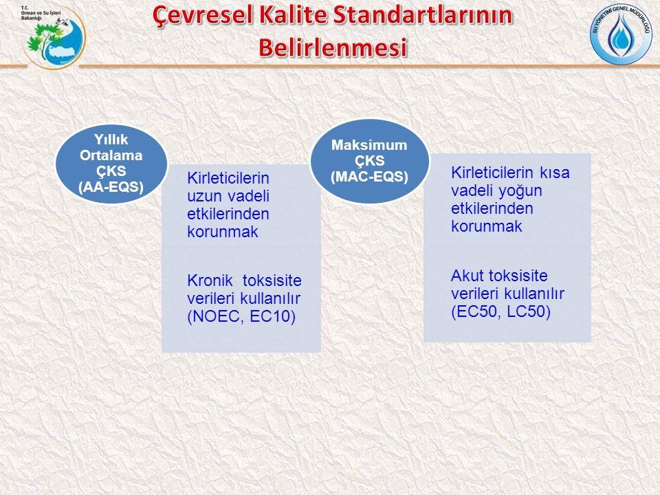 Kirleticilerin uzun vadeli etkilerinden korunmak Kronik toksisite verileri kullanılır (NOEC, EC10) Yıllık Ortalama ÇKS (AA-EQS) Kirleticilerin kısa vadeli yoğun etkilerinden korunmak Akut toksisite verileri kullanılır (EC50, LC50) Maksimum ÇKS (MAC-EQS)