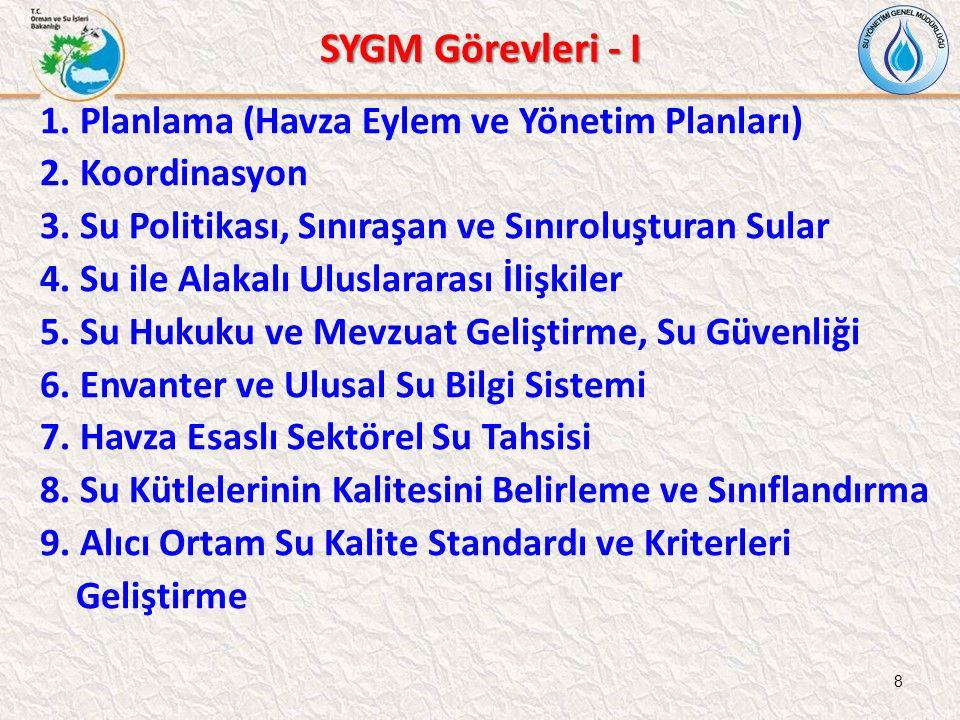 SYGM Görevleri - I 1.Planlama (Havza Eylem ve Yönetim Planları) 2.