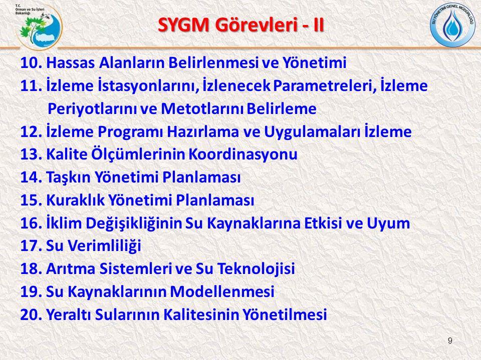 SYGM Görevleri - II 10.Hassas Alanların Belirlenmesi ve Yönetimi 11.