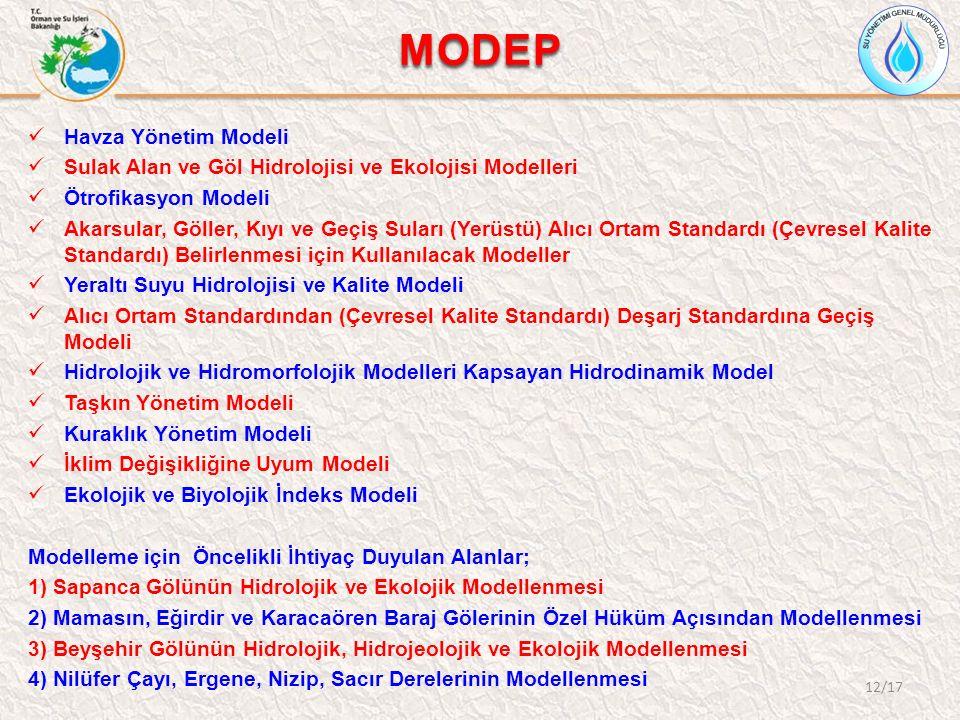MODEP Havza Yönetim Modeli Sulak Alan ve Göl Hidrolojisi ve Ekolojisi Modelleri Ötrofikasyon Modeli Akarsular, Göller, Kıyı ve Geçiş Suları (Yerüstü)