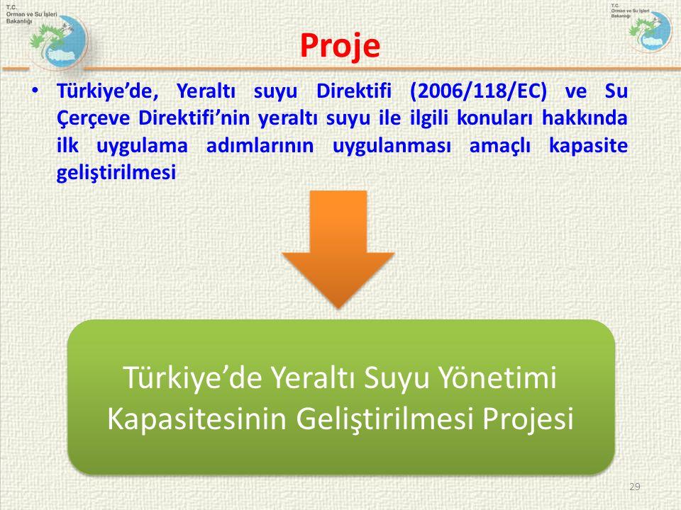 Proje 29 Türkiye'de, Yeraltı suyu Direktifi (2006/118/EC) ve Su Çerçeve Direktifi'nin yeraltı suyu ile ilgili konuları hakkında ilk uygulama adımların