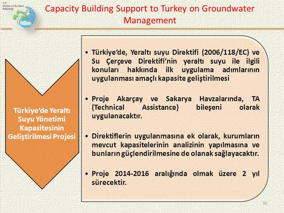 Capacity Building Support to Turkey on Groundwater Management Türkiye'de Yeraltı Suyu Yönetimi Kapasitesinin Geliştirilmesi Projesi Türkiye'de, Yeralt