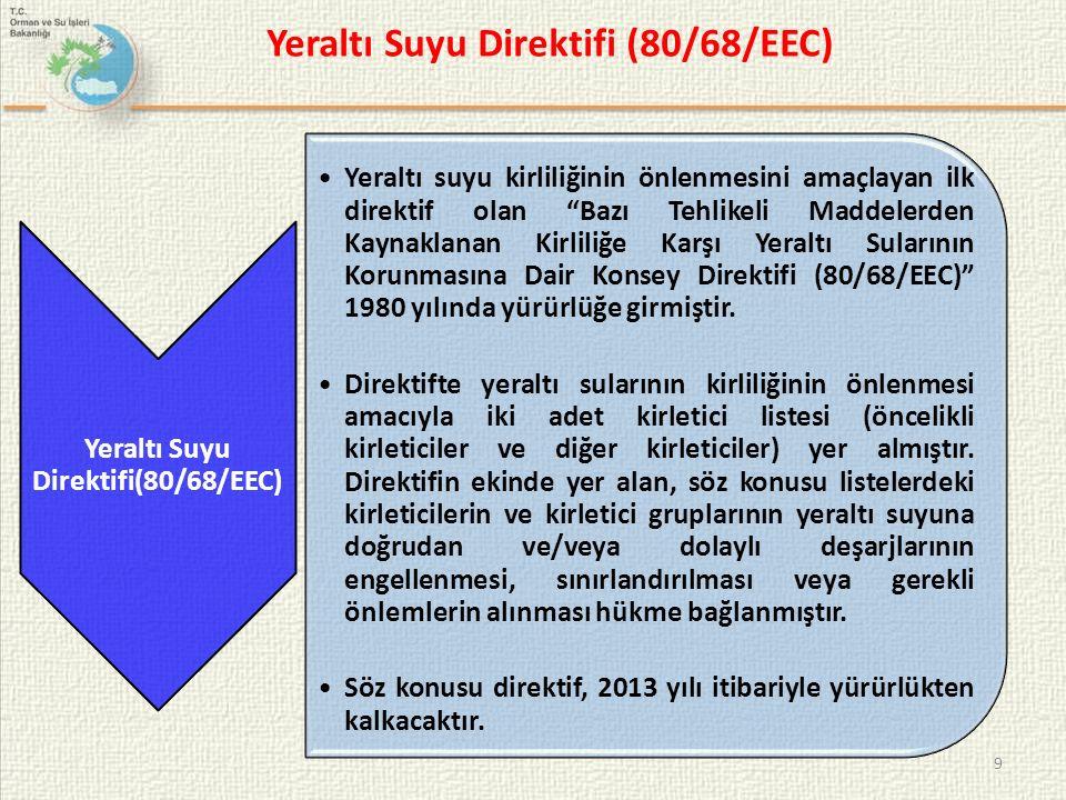 Capacity Building Support to Turkey on Groundwater Management Türkiye'de Yeraltı Suyu Yönetimi Kapasitesinin Geliştirilmesi Projesi Türkiye'de, Yeraltı suyu Direktifi (2006/118/EC) ve Su Çerçeve Direktifi'nin yeraltı suyu ile ilgili konuları hakkında ilk uygulama adımlarının uygulanması amaçlı kapasite geliştirilmesi Proje Akarçay ve Sakarya Havzalarında, TA (Technical Assistance) bileşeni olarak uygulanacaktır.