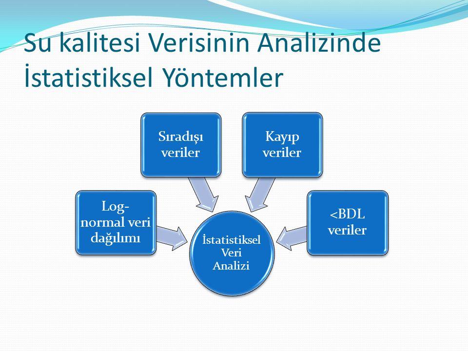 Su kalitesi Verisinin Analizinde İstatistiksel Yöntemler İstatistiksel Veri Analizi Log- normal veri dağılımı Sıradışı veriler Kayıp veriler <BDL veri