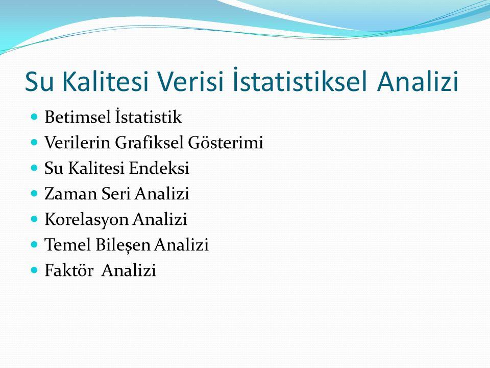 Su Kalitesi Verisi İstatistiksel Analizi Betimsel İstatistik Verilerin Grafiksel Gösterimi Su Kalitesi Endeksi Zaman Seri Analizi Korelasyon Analizi T