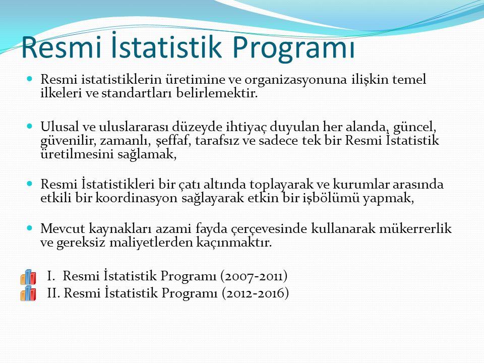 Resmi İstatistik Programı Resmi istatistiklerin üretimine ve organizasyonuna ilişkin temel ilkeleri ve standartları belirlemektir. Ulusal ve uluslarar