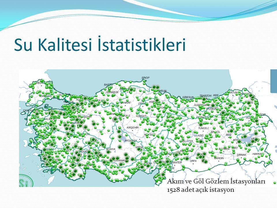 Su Kalitesi İstatistikleri Akım ve Göl Gözlem İstasyonları 1528 adet açık istasyon