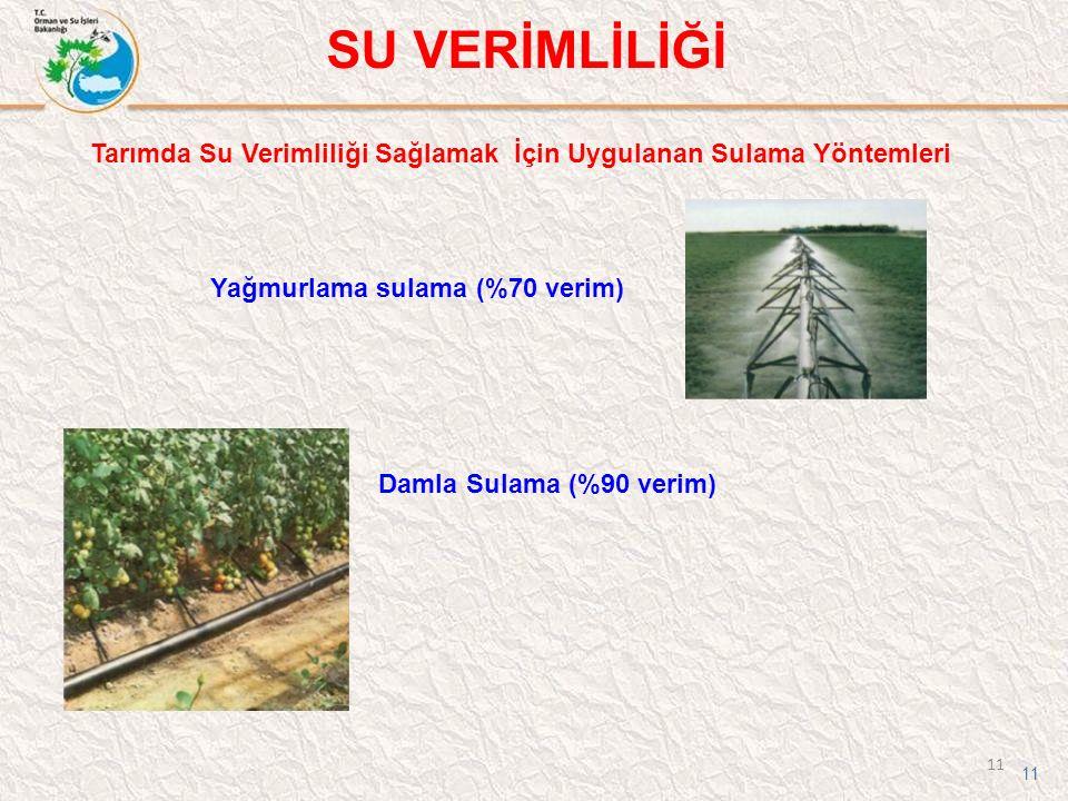 11 SU VERİMLİLİĞİ 11 Tarımda Su Verimliliği Sağlamak İçin Uygulanan Sulama Yöntemleri Yağmurlama sulama (%70 verim) Damla Sulama (%90 verim)