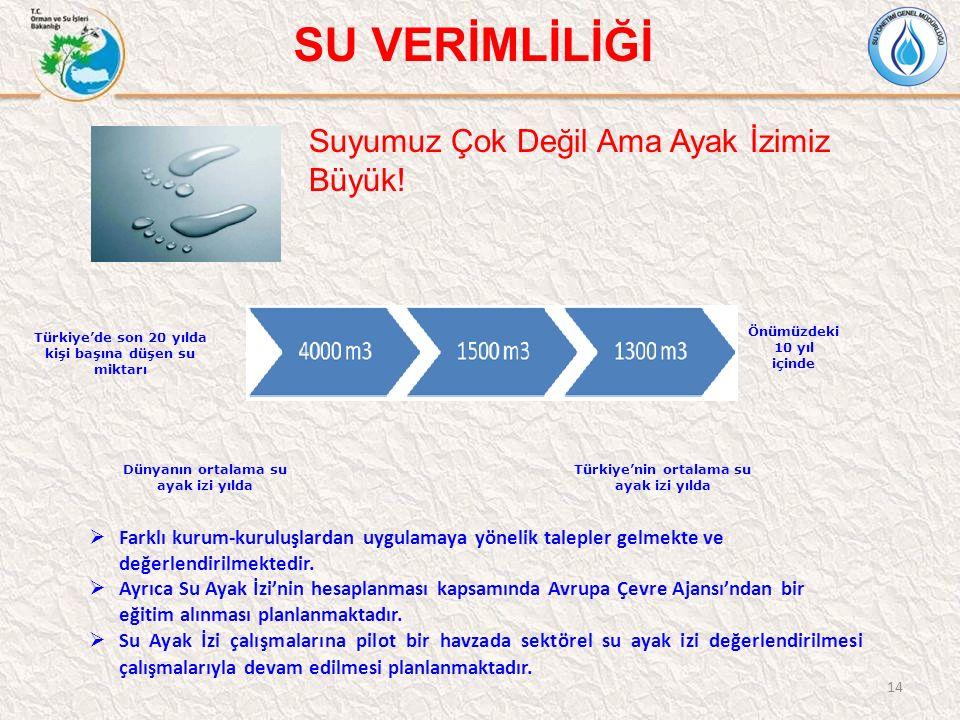 14 Türkiye'nin ortalama su ayak izi yılda Dünyanın ortalama su ayak izi yılda Suyumuz Çok Değil Ama Ayak İzimiz Büyük! Türkiye'de son 20 yılda kişi ba