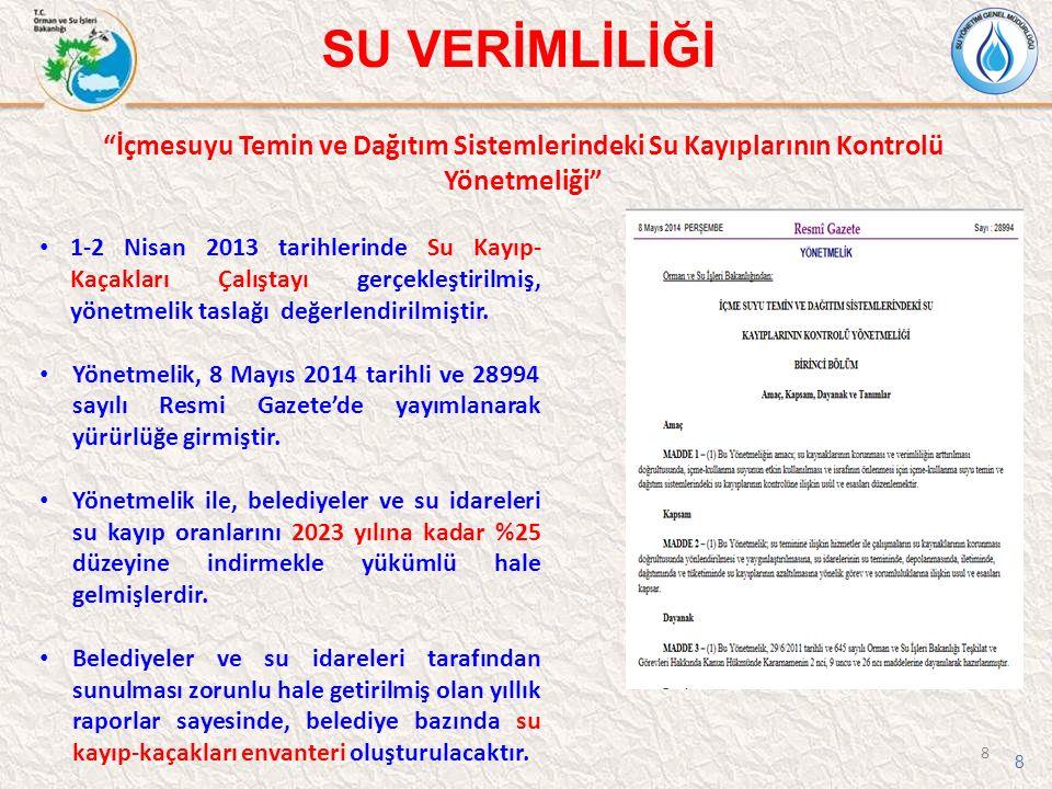 8 8 1-2 Nisan 2013 tarihlerinde Su Kayıp- Kaçakları Çalıştayı gerçekleştirilmiş, yönetmelik taslağı değerlendirilmiştir. Yönetmelik, 8 Mayıs 2014 tari