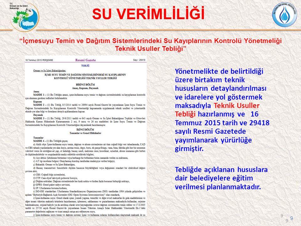 10 SU VERİMLİLİĞİ 10 09-10 Haziran 2014 tarihlerinde Ankara'da Tarımsal Su Kayıplarının Kontrolü Çalıştayı yapılmıştır.