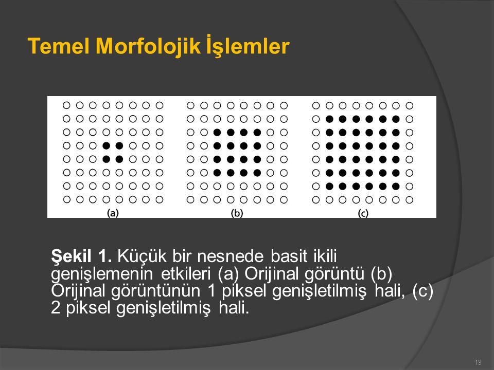 Temel Morfolojik İşlemler Şekil 1. Küçük bir nesnede basit ikili genişlemenin etkileri (a) Orijinal görüntü (b) Orijinal görüntünün 1 piksel genişleti