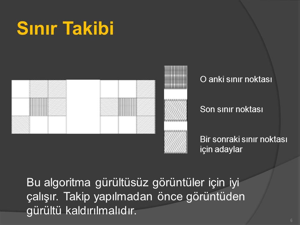 Sınır Takibi 6 O anki sınır noktası Son sınır noktası Bir sonraki sınır noktası için adaylar Bu algoritma gürültüsüz görüntüler için iyi çalışır. Taki