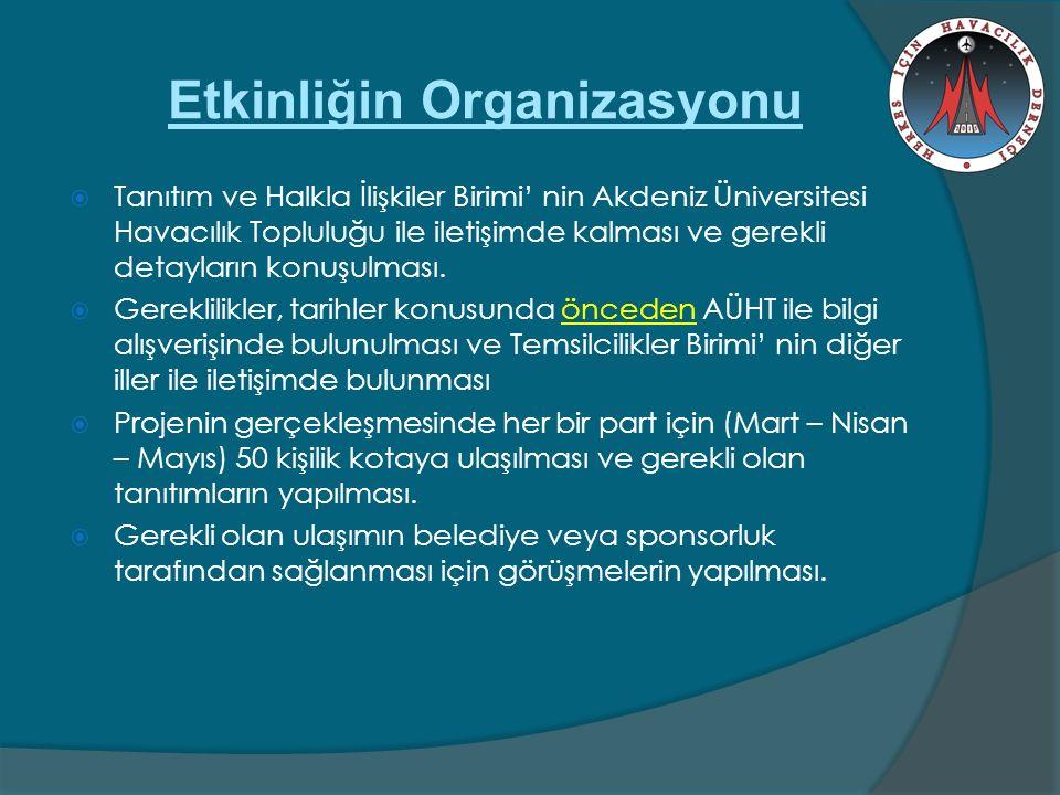 Etkinliğin Organizasyonu  Tanıtım ve Halkla İlişkiler Birimi' nin Akdeniz Üniversitesi Havacılık Topluluğu ile iletişimde kalması ve gerekli detayların konuşulması.