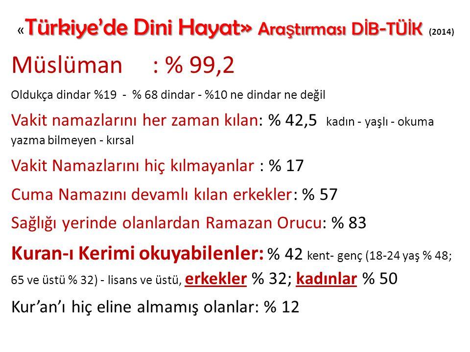 Mahmut Bayram (v. 1997) Derse gelmediğim gün cenazeme gelin
