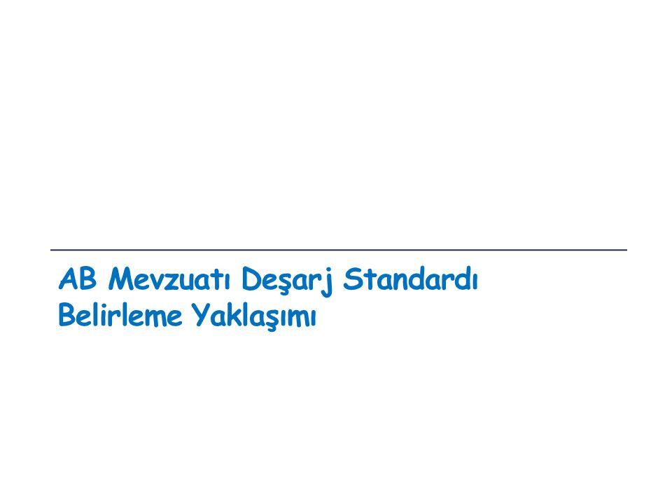 SÇD (2008/105/EC) Teknoloji bazlı deşarj kriterlerinin ve toksiste bazlı alıcı ortam standartlarının eş zamanlı olarak uygulanması Kirletici kaynak tarafında teknoloji-bazlı deşarj standartlarının sağlanmasına yönelik tedbirlerin alınmasına öncelik vermekte, istenen alıcı ortam su kalitesinin sağlanamaması halinde, alıcı ortam standardı bazlı deşarj standartlarının uygulanmasını gerektirmektedir.