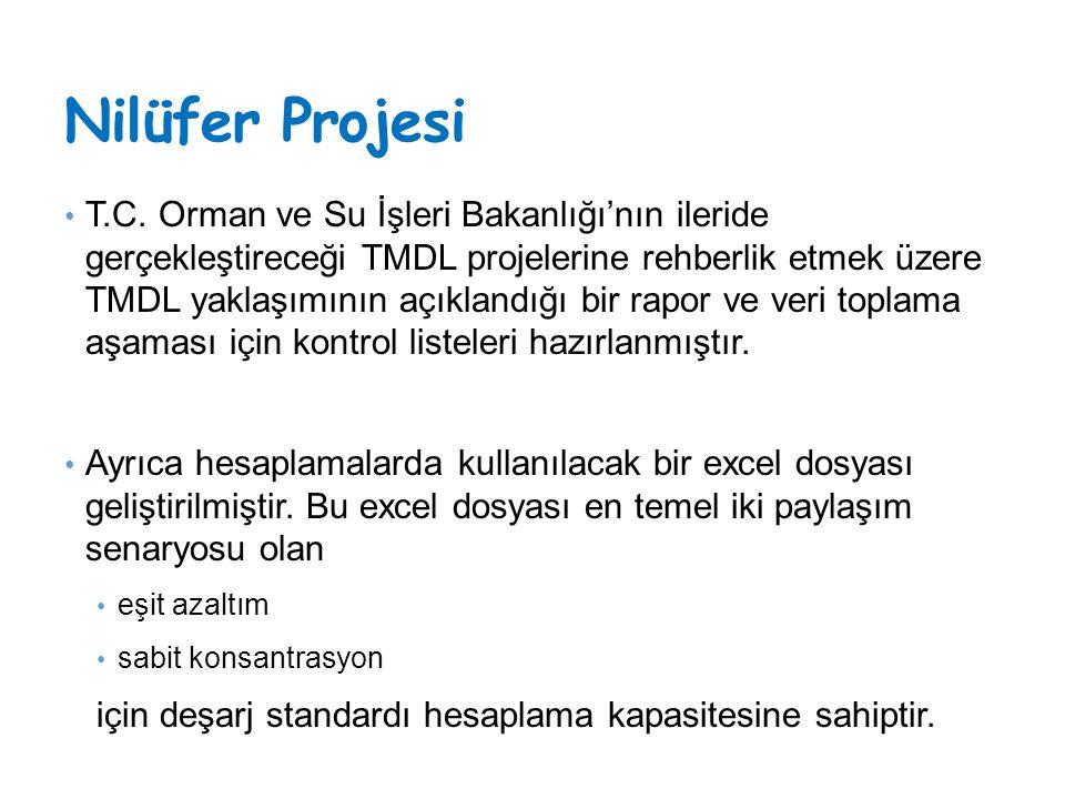 T.C. Orman ve Su İşleri Bakanlığı'nın ileride gerçekleştireceği TMDL projelerine rehberlik etmek üzere TMDL yaklaşımının açıklandığı bir rapor ve veri