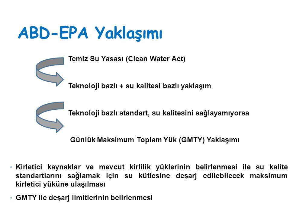 Bulanıklık ve AKM  Bulanıklık «konsantrasyon» cinsinden olmadığından, AKM değerinin kullanılmasına karar verilmiş  AKM, Uçucu Katı Madde, ve bulanıklık verisi (2004-2008)