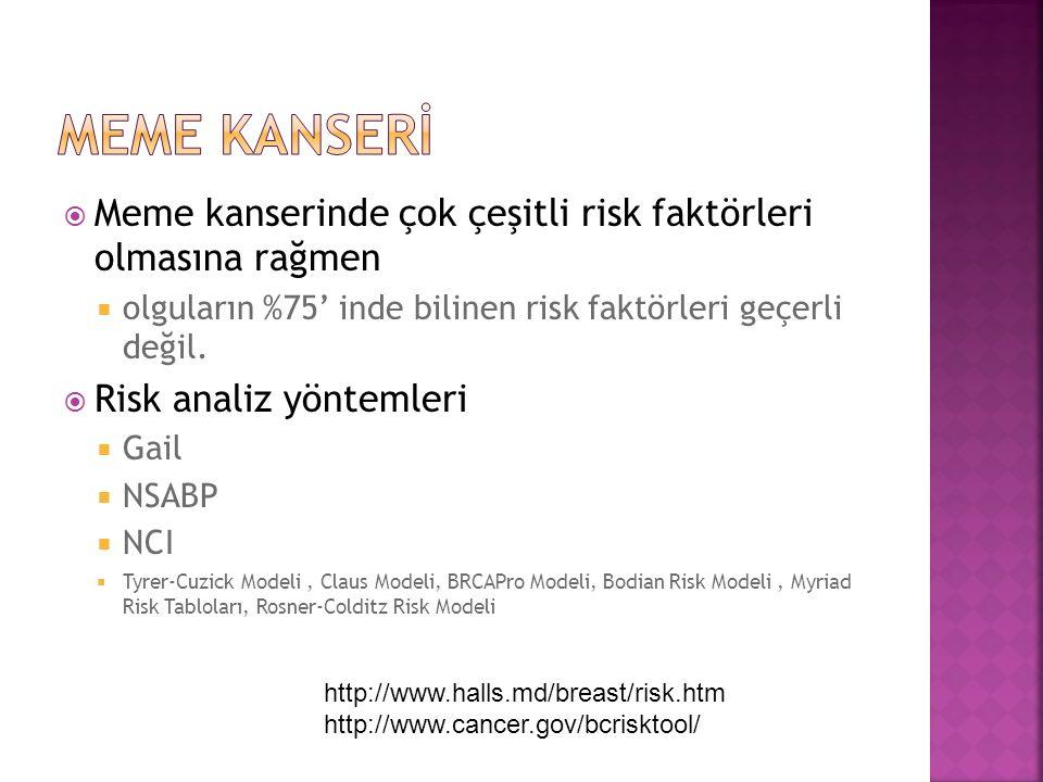  Meme kanserinde çok çeşitli risk faktörleri olmasına rağmen  olguların %75' inde bilinen risk faktörleri geçerli değil.  Risk analiz yöntemleri 
