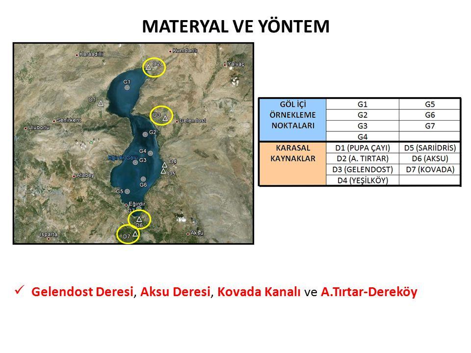 MATERYAL VE YÖNTEM Gelendost Deresi, Aksu Deresi, Kovada Kanalı ve A.Tırtar-Dereköy