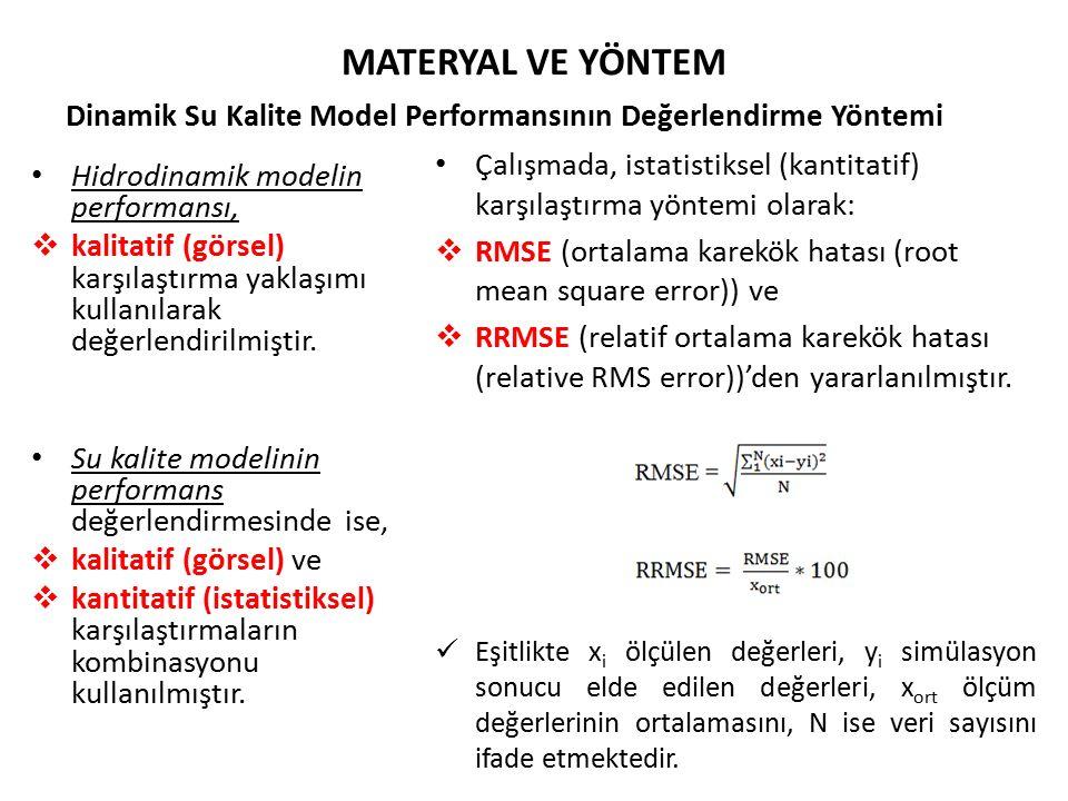 Dinamik Su Kalite Model Performansının Değerlendirme Yöntemi Hidrodinamik modelin performansı,  kalitatif (görsel) karşılaştırma yaklaşımı kullanılarak değerlendirilmiştir.
