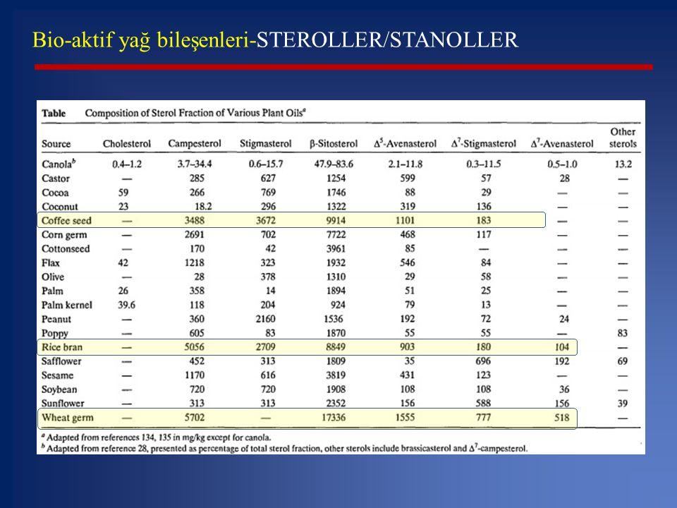 Bio-aktif yağ bileşenleri-STEROLLER/STANOLLER