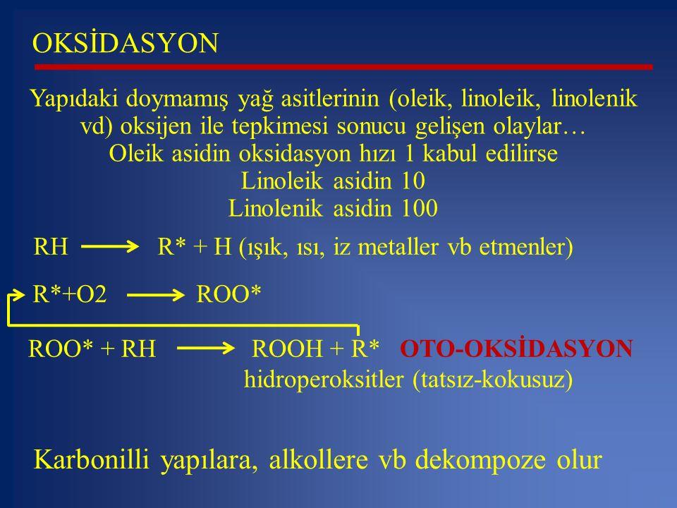 OKSİDASYON Yapıdaki doymamış yağ asitlerinin (oleik, linoleik, linolenik vd) oksijen ile tepkimesi sonucu gelişen olaylar… Oleik asidin oksidasyon hız