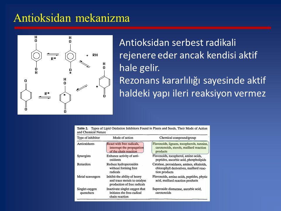 Antioksidan mekanizma Antioksidan serbest radikali rejenere eder ancak kendisi aktif hale gelir. Rezonans kararlılığı sayesinde aktif haldeki yapı ile