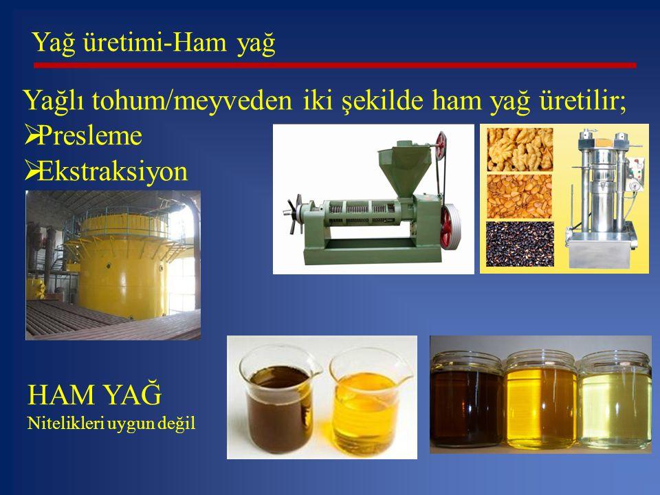 Yağ üretimi-Ham yağ Yağlı tohum/meyveden iki şekilde ham yağ üretilir;  Presleme  Ekstraksiyon HAM YAĞ Nitelikleri uygun değil