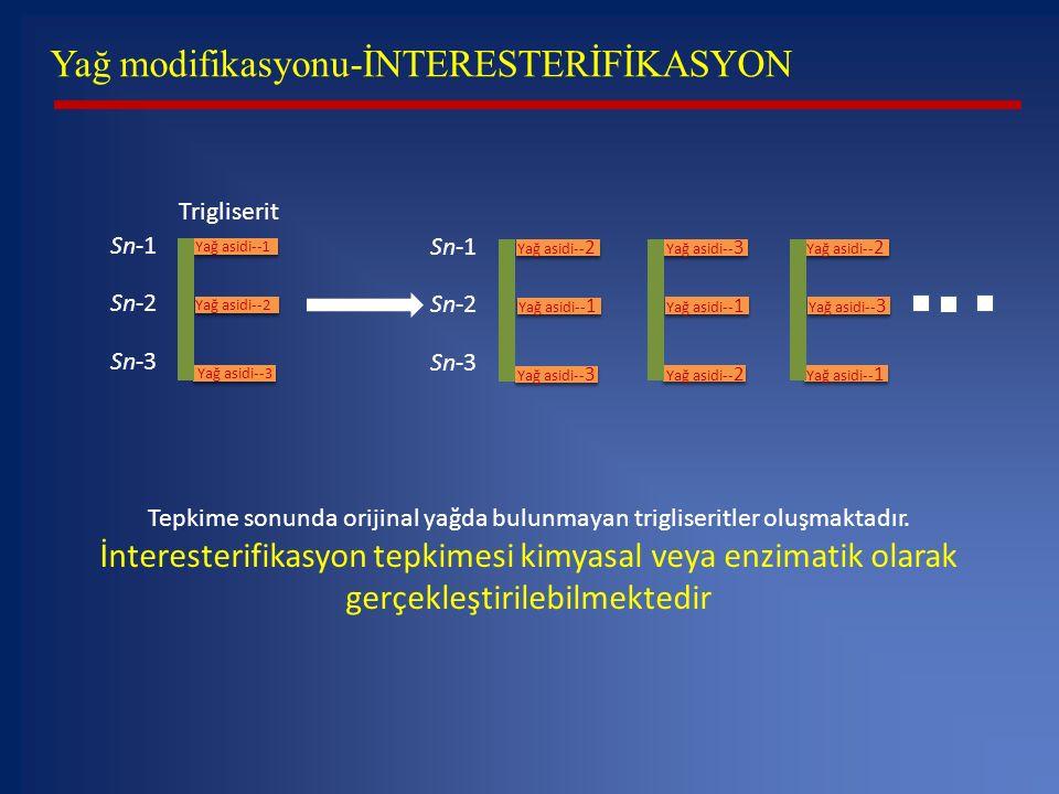 Yağ modifikasyonu-İNTERESTERİFİKASYON Yağ asidi-- 3 Yağ asidi-- 1 Yağ asidi-- 2 Sn-1 Sn-2 Sn-3 Yağ asidi-- 2 Yağ asidi-- 1 Yağ asidi-- 3 Yağ asidi-- 2