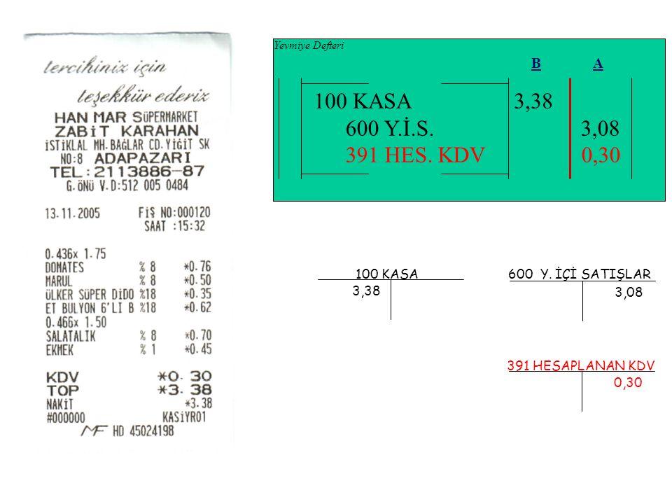 BA 600 Y.İ.S. 3,08 391 HES. KDV 0,30 100 KASA 3,38 Yevmiye Defteri 100 KASA 3,38 3,08 600 Y.