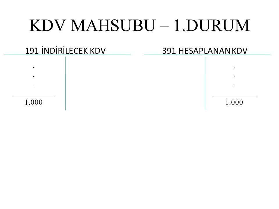 KDV MAHSUBU – 1.DURUM 191 İNDİRİLECEK KDV391 HESAPLANAN KDV. ___________ 1.000. ___________ 1.000