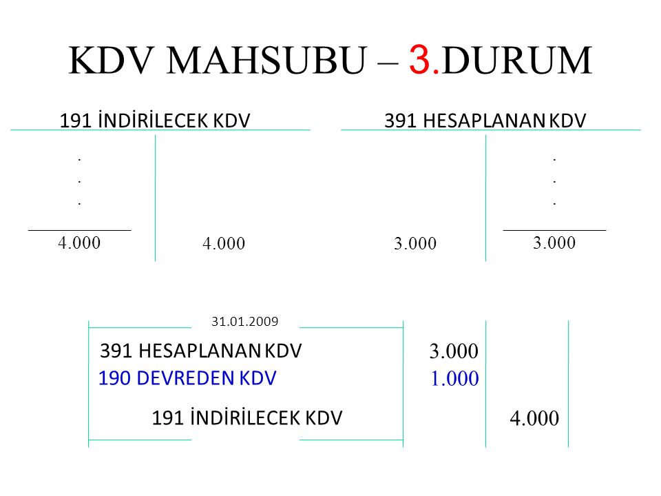 KDV MAHSUBU – 3.DURUM 191 İNDİRİLECEK KDV391 HESAPLANAN KDV.