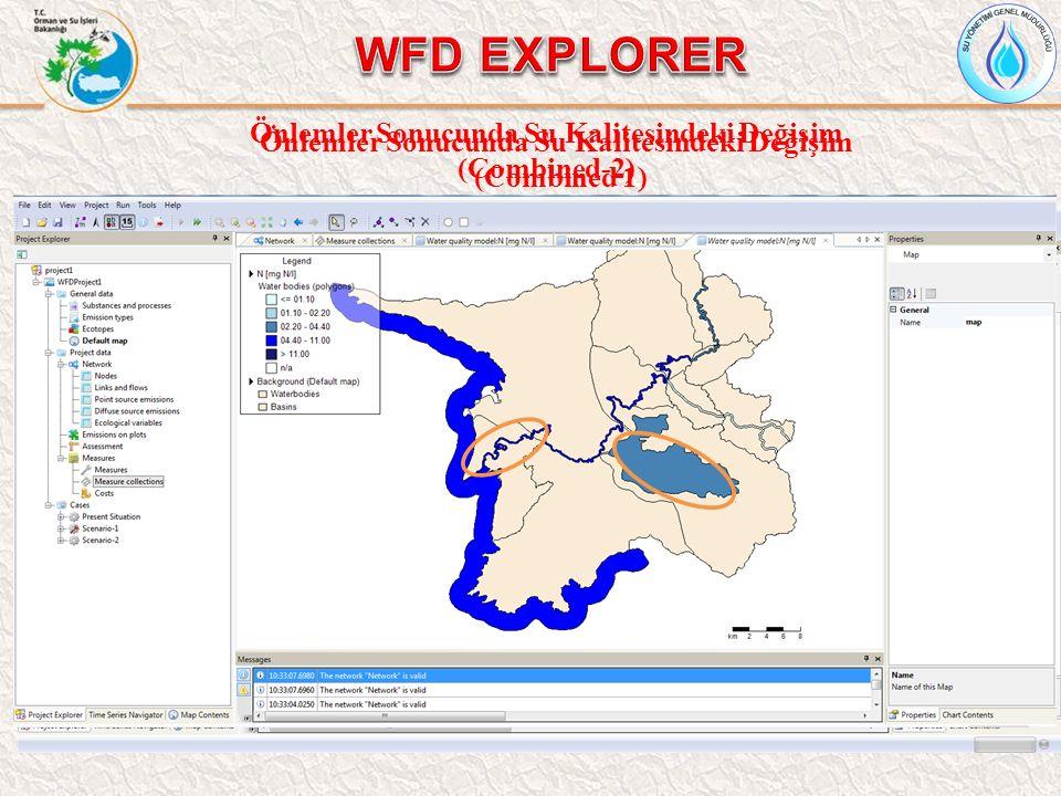 Önlemler Sonucunda Su Kalitesindeki Değişim (Combined 1) Önlemler Sonucunda Su Kalitesindeki Değişim (Combined-2)