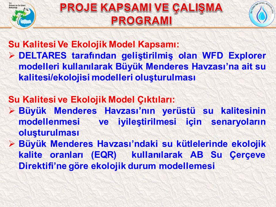 I.Hazırlık ve Açılış Proje Açılışı Model Hazırlıkları ve Kurulması II.