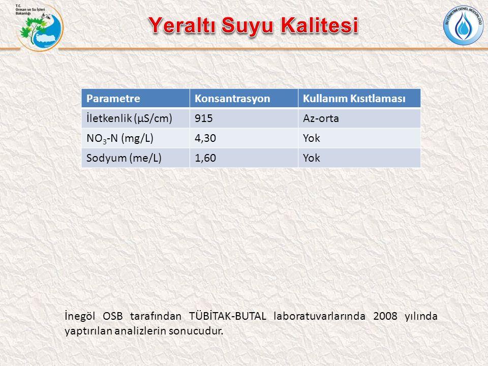 ParametreKonsantrasyonKullanım Kısıtlaması İletkenlik (µS/cm)915Az-orta NO 3 -N (mg/L)4,30Yok Sodyum (me/L)1,60Yok İnegöl OSB tarafından TÜBİTAK-BUTAL laboratuvarlarında 2008 yılında yaptırılan analizlerin sonucudur.