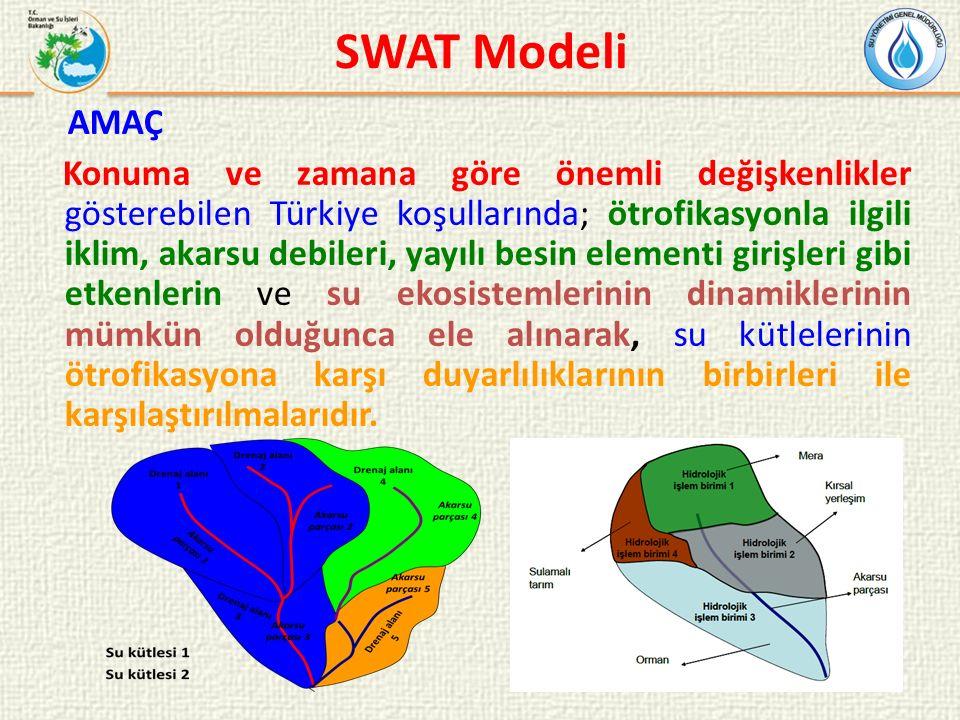 SWAT Modeli AMAÇ Konuma ve zamana göre önemli değişkenlikler gösterebilen Türkiye koşullarında; ötrofikasyonla ilgili iklim, akarsu debileri, yayılı besin elementi girişleri gibi etkenlerin ve su ekosistemlerinin dinamiklerinin mümkün olduğunca ele alınarak, su kütlelerinin ötrofikasyona karşı duyarlılıklarının birbirleri ile karşılaştırılmalarıdır.